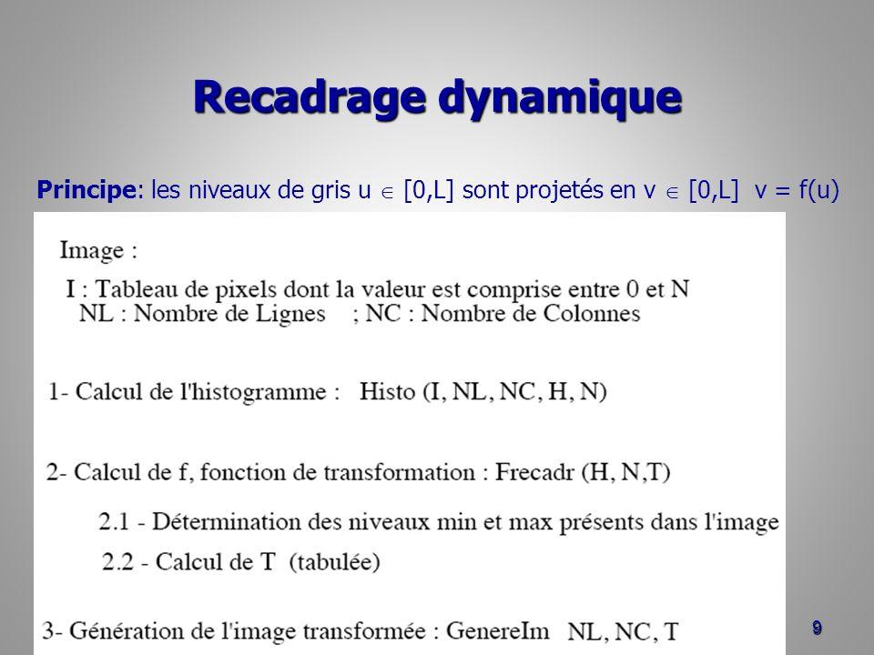 Recadrage dynamique Principe: les niveaux de gris u  [0,L] sont projetés en v  [0,L] v = f(u)